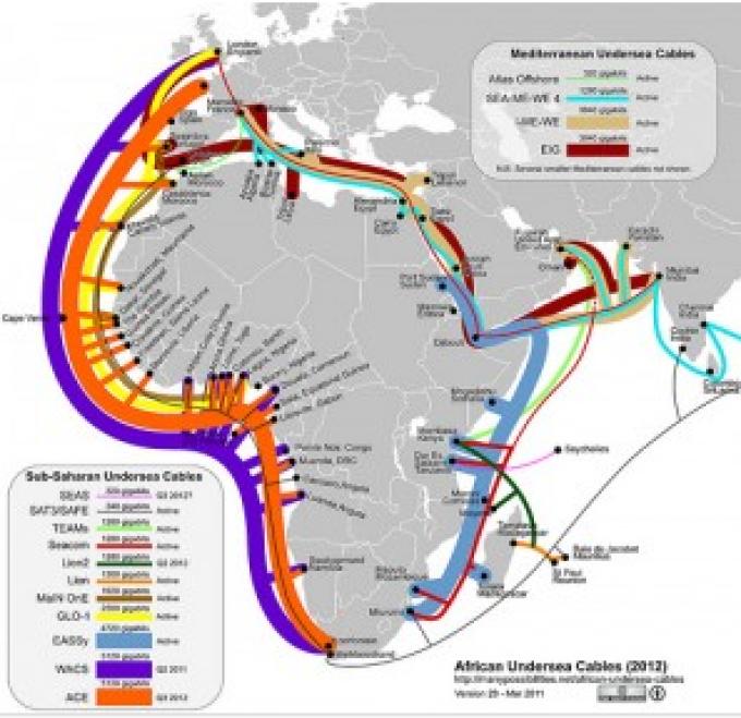 Comment l'Afrique est connectée avec le monde